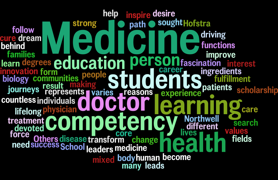MD Admissions Wordle